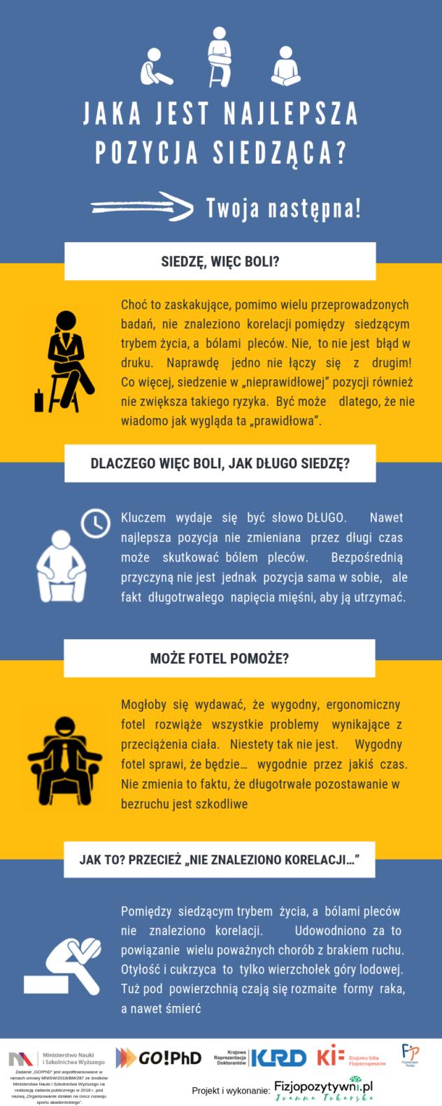 Kręgosłup, dyskoptia, ból pleców? Jaka jest najlepsza pozycja siedziąca? Joanna Tokarska joannatokarska.pl